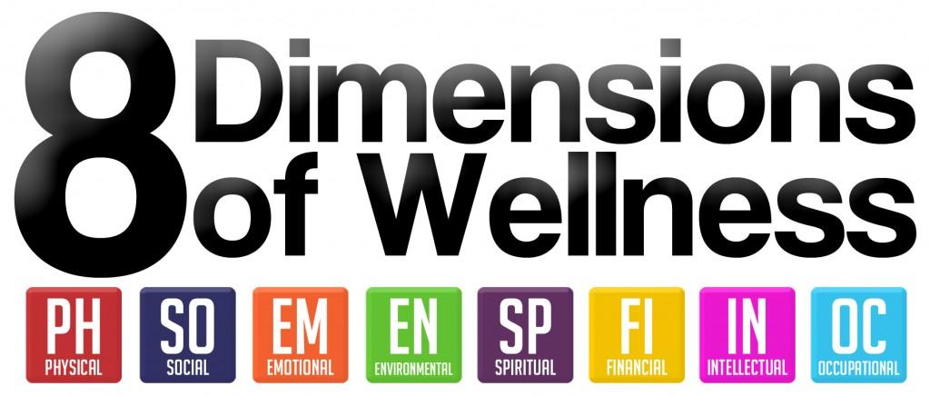 WellnessDimensions