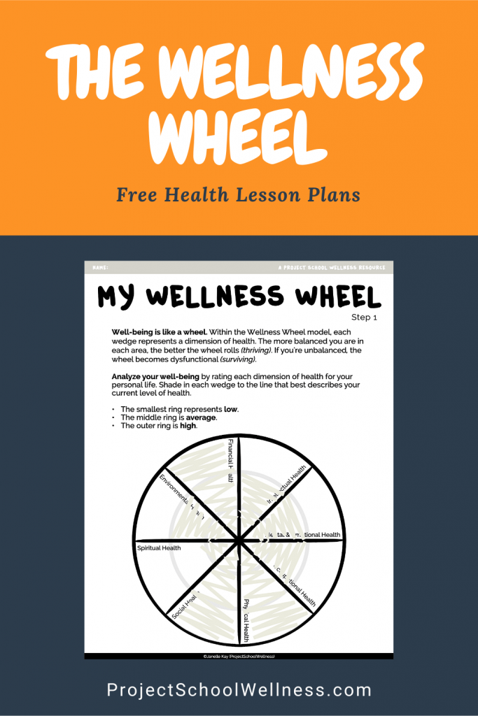 The Wellness Wheel - a free health elsson plan