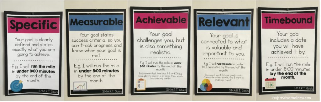 SMART Goal Posters -<br /> - Check out this inspiring middle school health classroom! Janelle from Project School Wellness take you on a photo tour of her classroom!