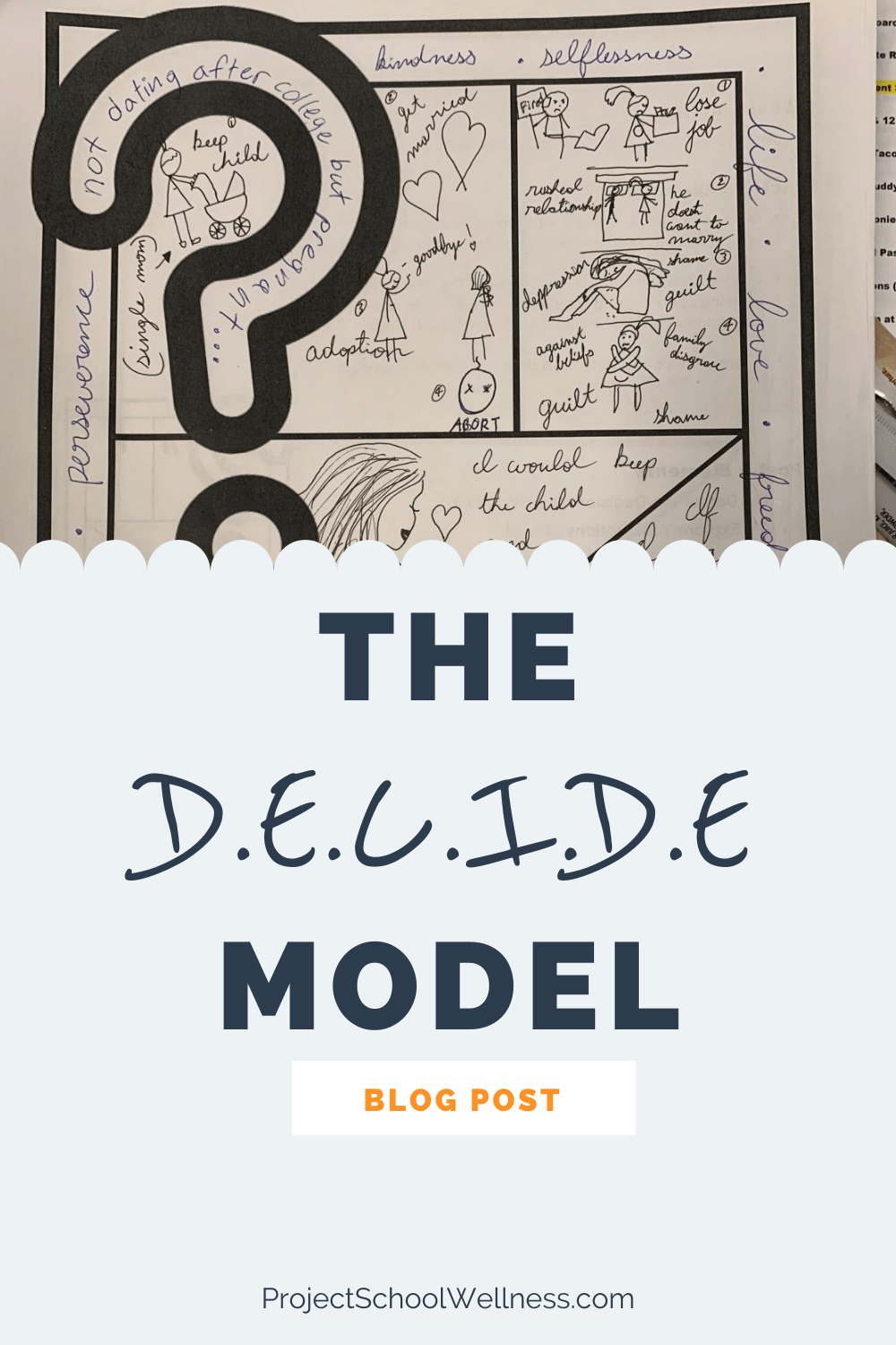 Teach students how to make healthy decisions using the DECIDE Model - A step-by-step guide for making values-based decisions.