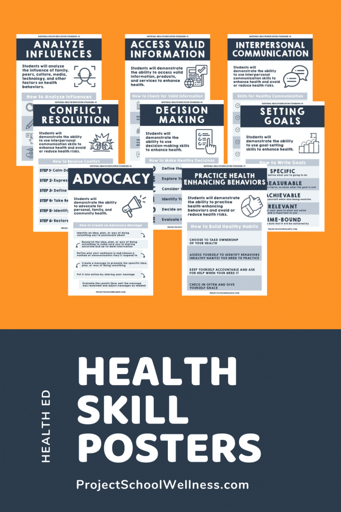 Health Skill Posters - Analyzing Influences, Access Valid Information, Interpersonal Communication, Decision Making, Goal Setting, Practice Health Enhancing Behaviors, and Advocacy